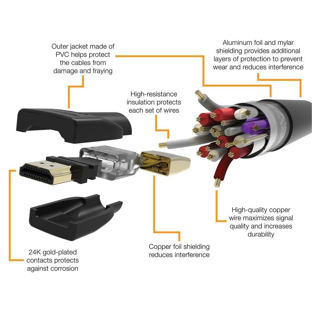 Cat5 Wiring Diagram Images