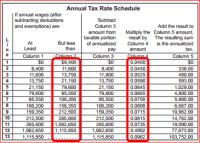 nys tax tables | Brokeasshome.com