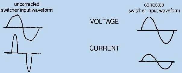 Figure 37 Is A Circuit Of A Bridge Rectifier With An Inductive Load