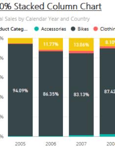 percent stacked column chart also power bi visualization samples powerdax rh