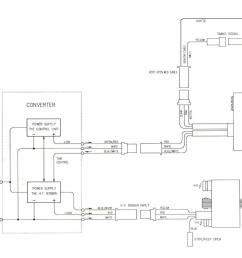 technical wiring 2 stroke [ 2057 x 1356 Pixel ]