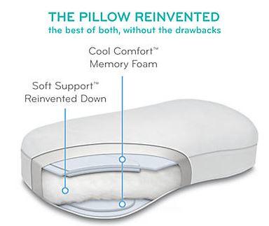 sleepsound pillow