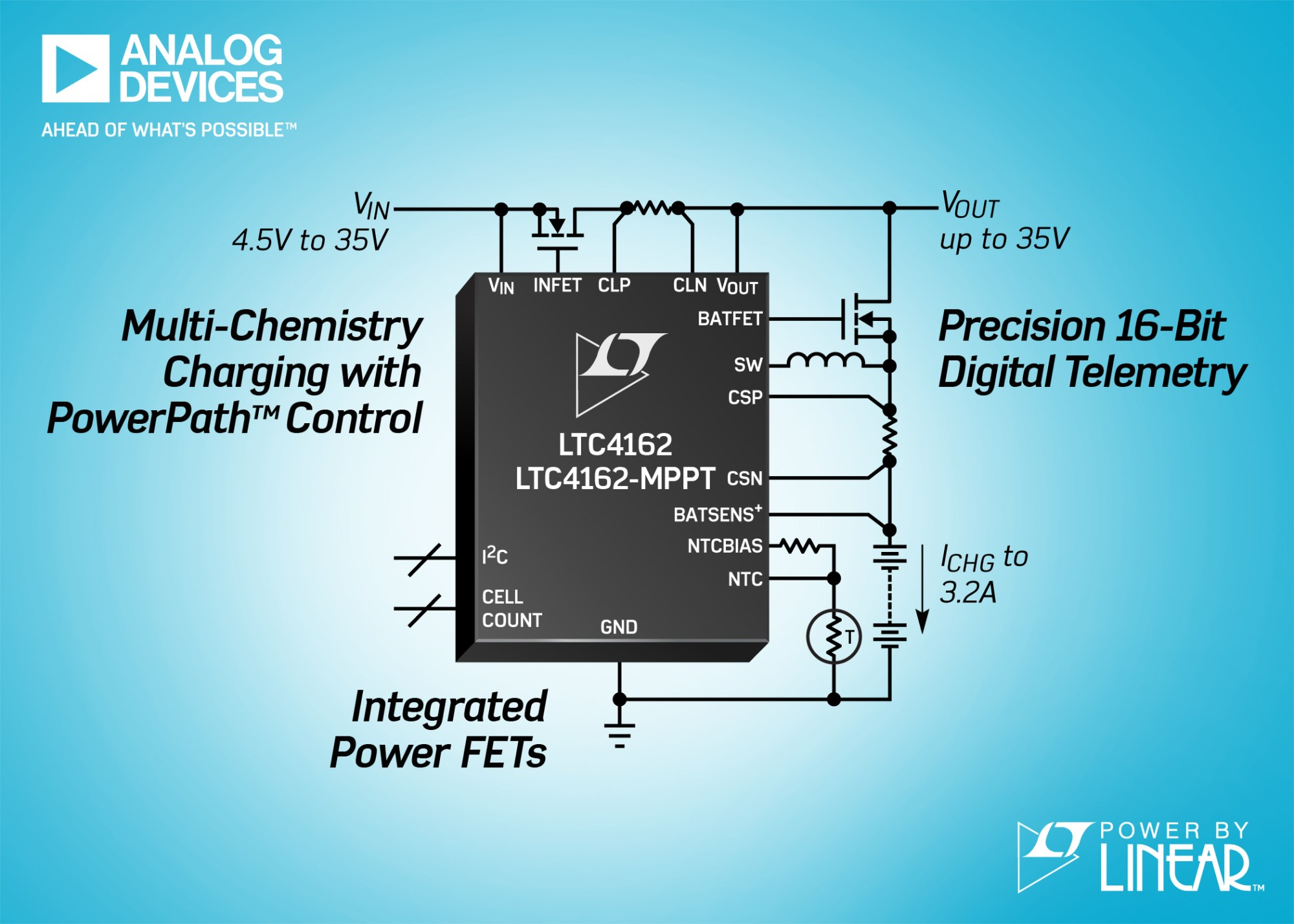 hight resolution of ltc4162 step down battery charger power manager