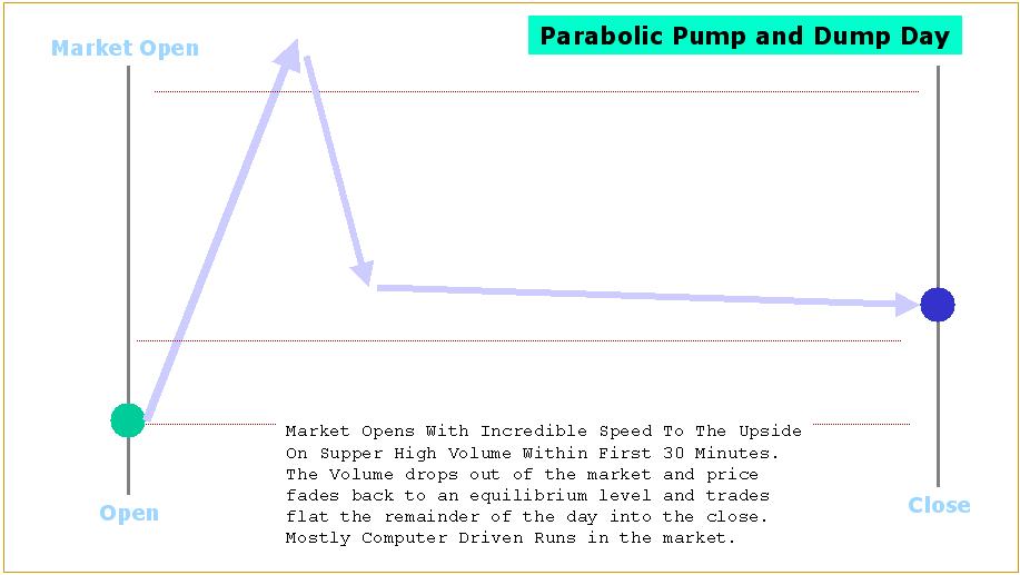 parabolic_pump_dump