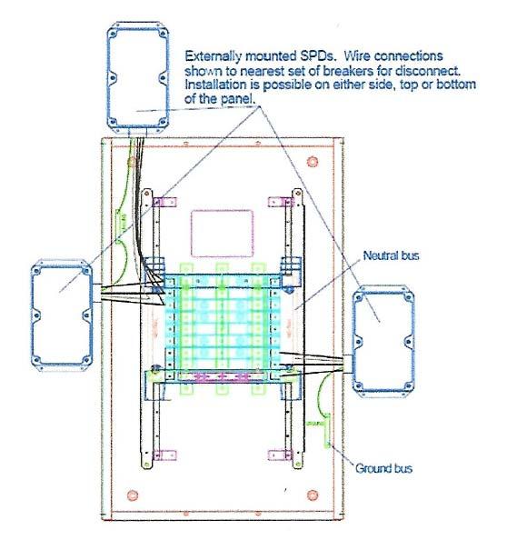 SPD Installation Location