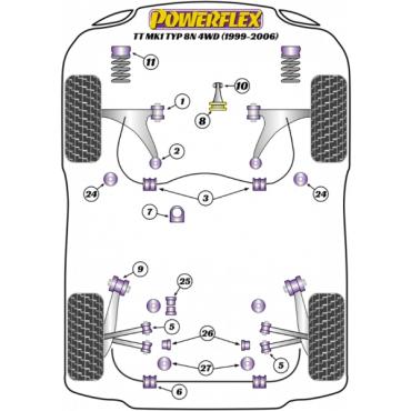 Powerflex Buchsen Audi TT Mk1 Typ 8N 4WD (1999-2006