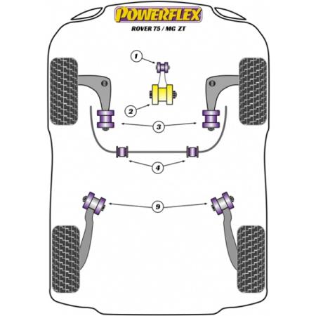 Powerflex für Rover 75 Querlenker hintere Buchse PFF63-602