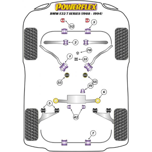 Powerflex für BMW E32 7 Series (1988-1994) Stabilisator