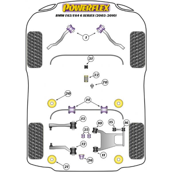 Powerflex für BMW E63/E64 6 Series (2003-2010) Hilfsrahmen