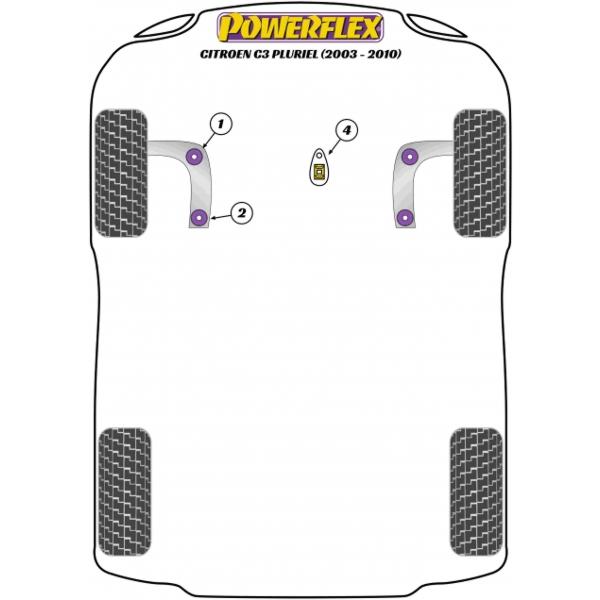 Powerflex für Citroen C3 Pluriel (2003-2010) Querlenker