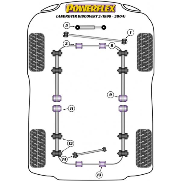 Powerflex Buchsen Land Rover Discovery 2 (1999-2004