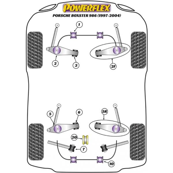 Powerflex Buchsen Porsche Boxster 986 (1997-2004