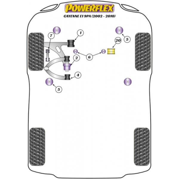 Powerflex Buchsen Porsche Cayenne E1 9PA (2002-2010