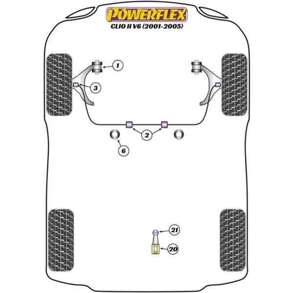 Powerflex Buchsen Renault Clio V6 (2001-2005) Stabilisator