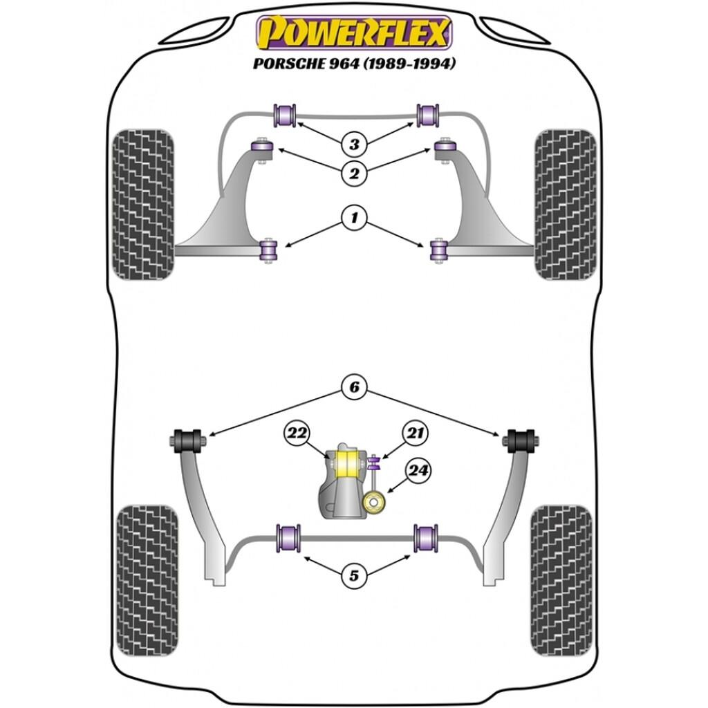 2 x Powerflex PFF57-601-27 PU Stabilager Vorderachse 27mm