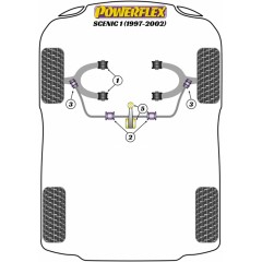 Powerflex PFF60-206K Dog Bone Engine Mount Bush Kit for