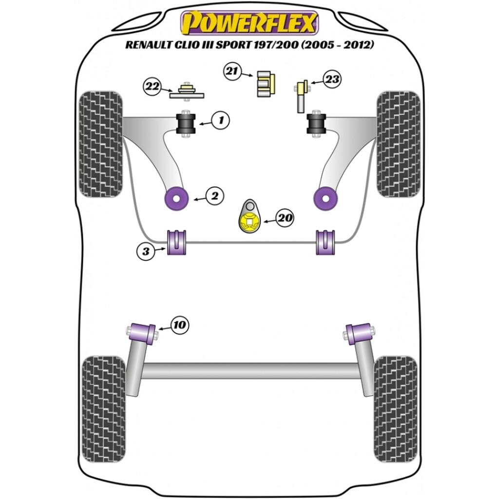 2x Powerflex PFF60-820 PU Unterer Motorlagereinsatz für