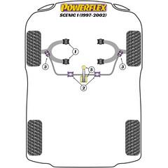 2x Powerflex PFF60-202-24 PU Front Anti Roll Bar Chassis