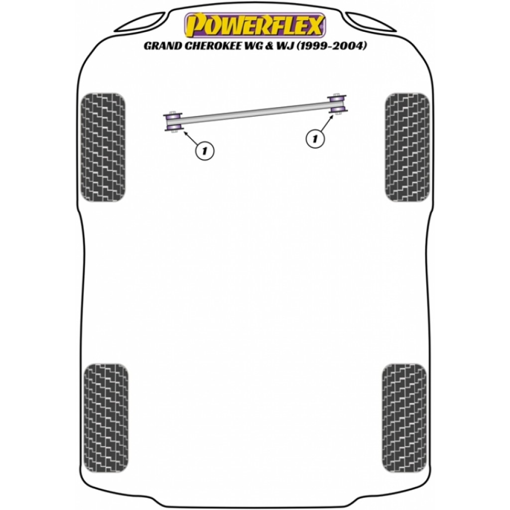 2x Powerflex PFF28-115 Panhardstab PU Buchse Vorderachse