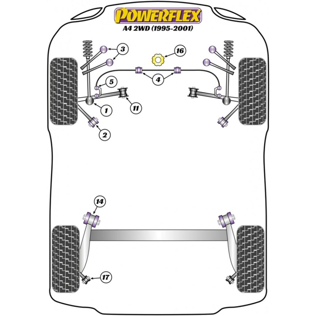 Powerflex PFF3-202 PU Lager hinterer Querlenker