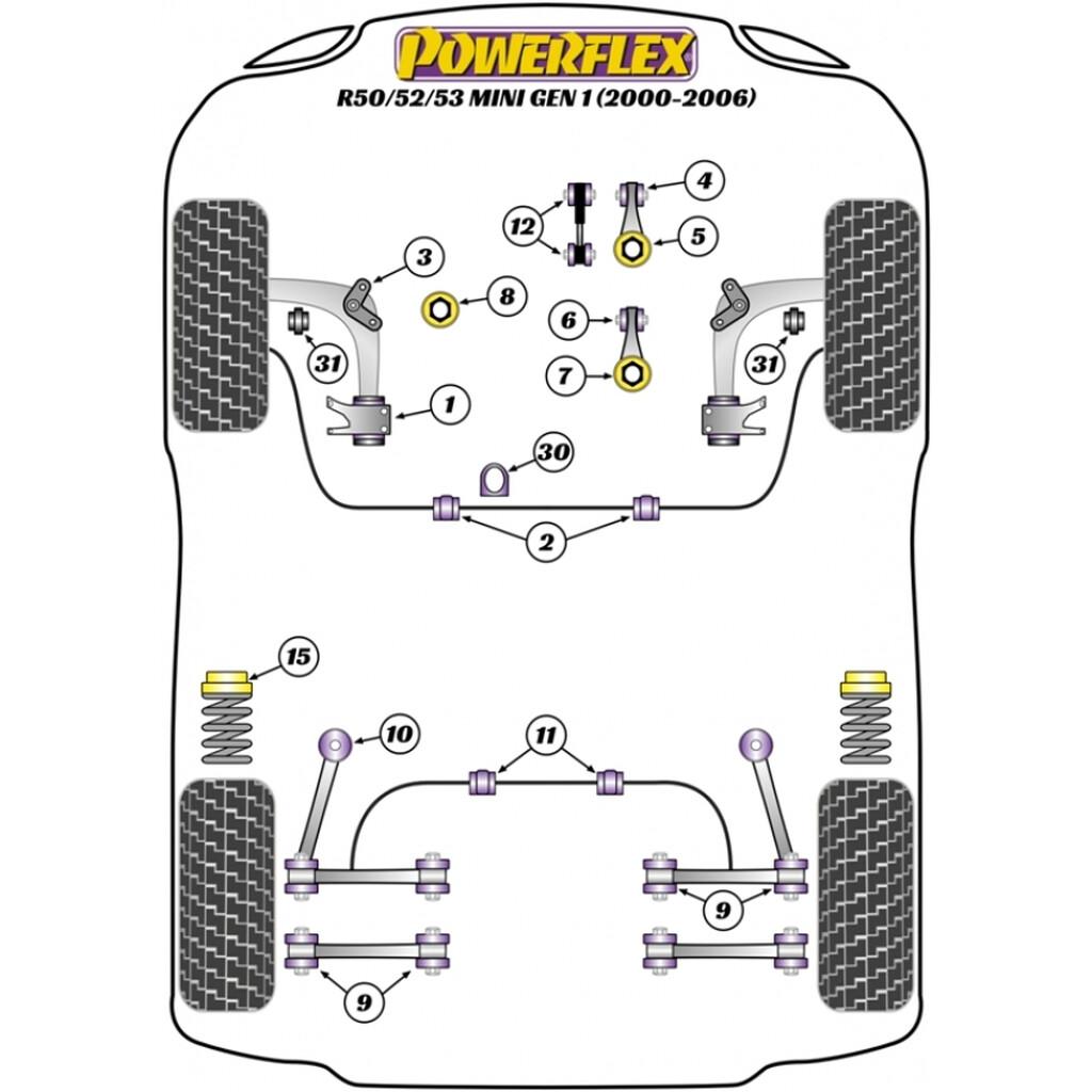 2 X Powerflex Pfr5 Rear Trailing Arm Front Bush For