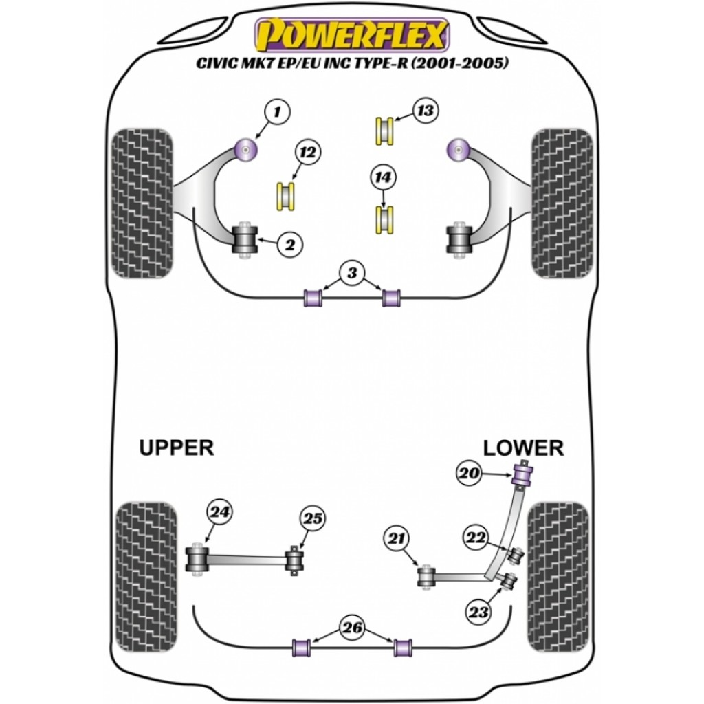 Powerflex PFF25-313 PU Verstärkungseinsatz vorderes