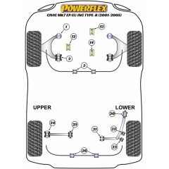 Powerflex PFF25-314 Rear Engine Mount Insert Honda Civic