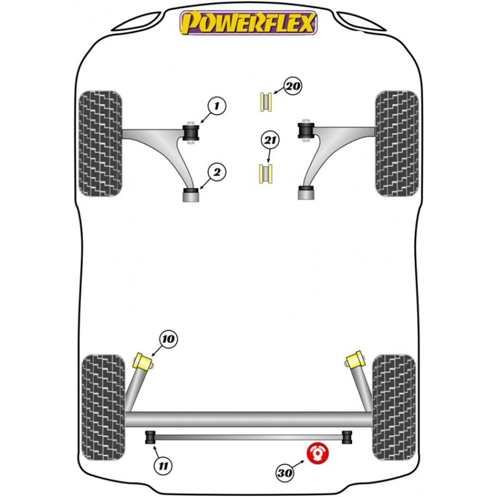 2 x Powerflex PFF80-1401 vordere PU Buchse Querlenker