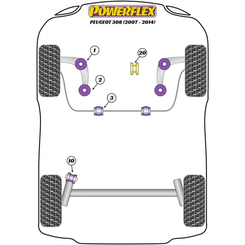 2 X Powerflex Pff50 601 Vordere Pu Lager Querlenker