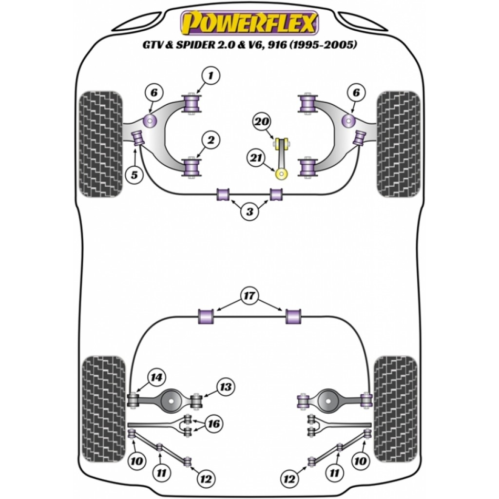 2x Powerflex PFF1-806 PU Buchse Stabilisator an