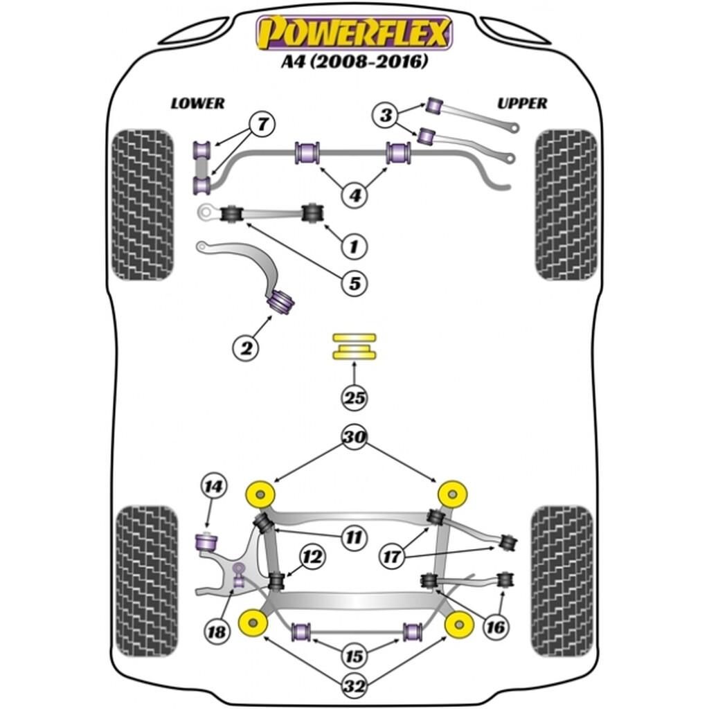2 X Powerflex Pfr3 730 Vordere Pu Lager Hinterachstrager