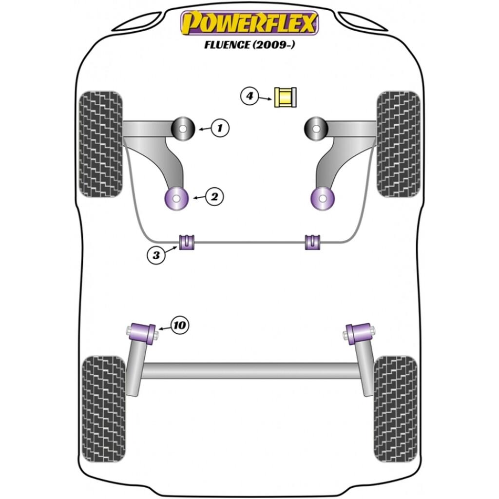 Powerflex PFF60-720 Upper Right Engine Mount Insert for