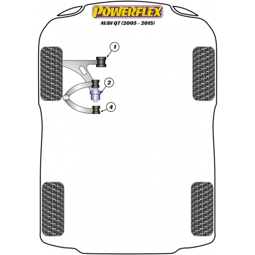 2 X Powerflex Pff85 Front Lower Wishbone Front Bush