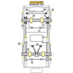 2 x Powerflex PF32-105 Front or Rear Anti Roll Bar Link