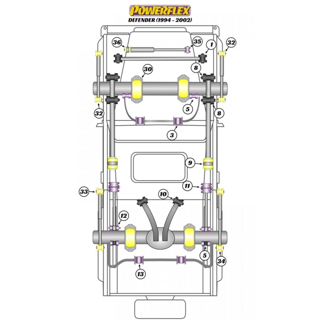 2 x Powerflex PFF32-108 vordere PU Buchsen Längslenker