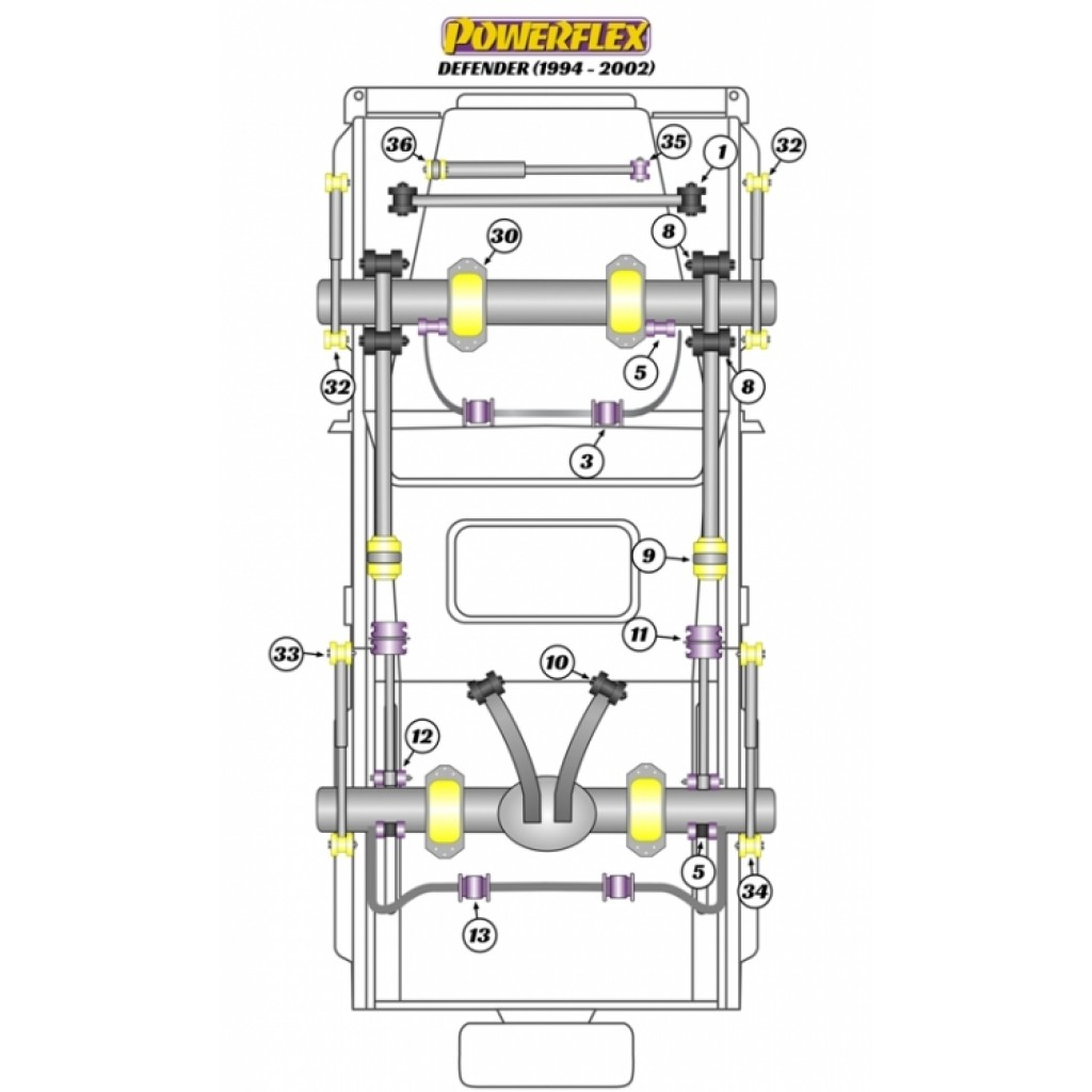 2 x Powerflex PFR32-110 PU Buchsen obere mittlere