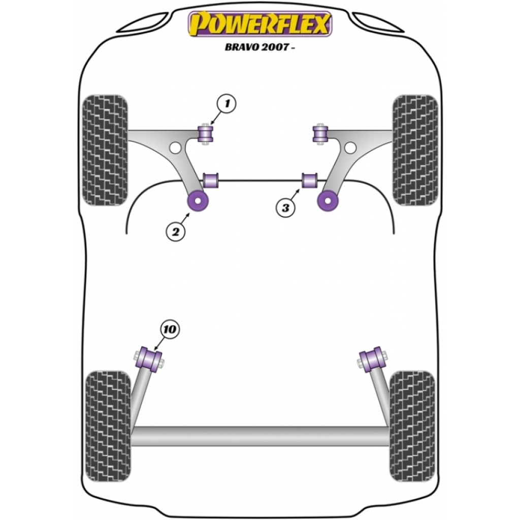 2 x Powerflex PFF16-701 Front Wishbone Front Bush 12mm for