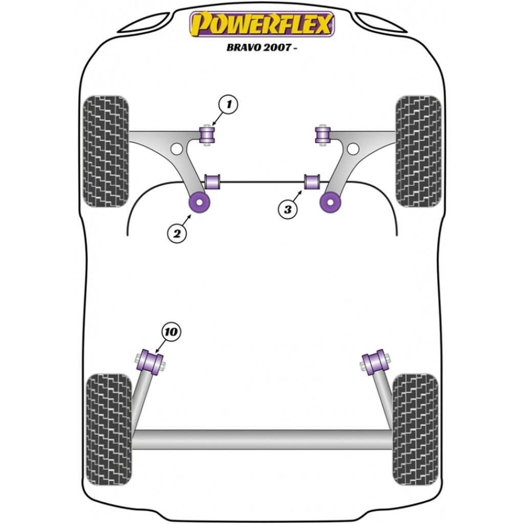2 x Powerflex PFF16-702 hintere PU Buchse Querlenker für