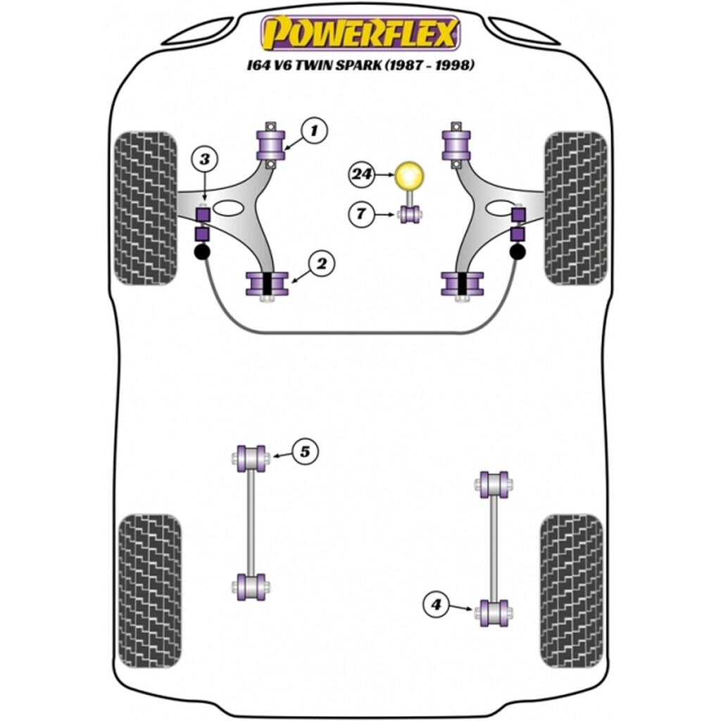 2 x Powerflex PFF1-602 hintere Lager der Querlenker