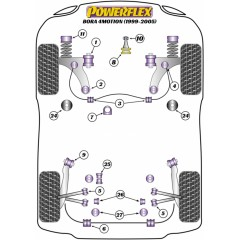 2 x Powerflex PFF3-501 vordere Buchsen Guss Querlenker