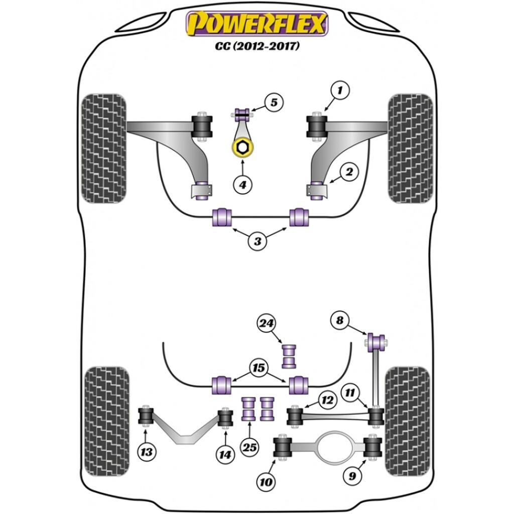 2 x Powerflex PFR85-512 Rear Lower Link Inner Bush VW Audi