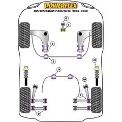 Powerflex PFF5-206 Lower Engine Mount Small Bush Mini R55