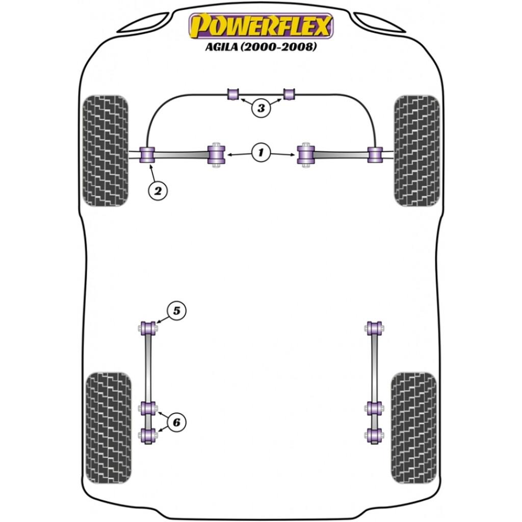 2 x Powerflex PFF73-202 PU Querlenker Vorne Stabi aussen