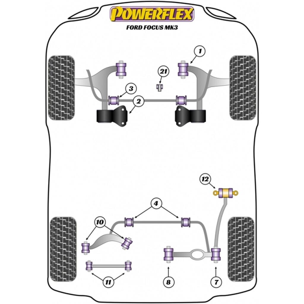 4 x Powerflex PFR19-811 PU Lager unterer Querlenker