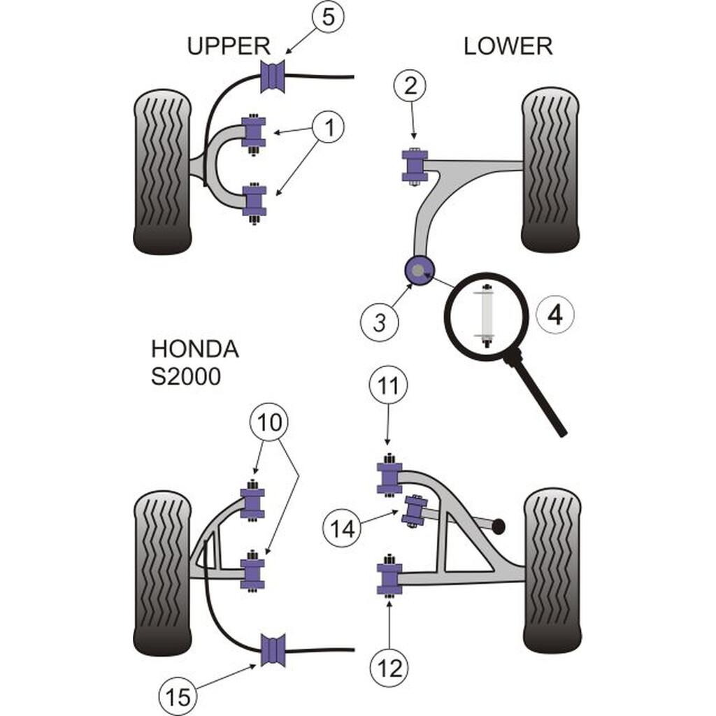 2 X Powerflex Rear Track Control Arm Bush For Honda S