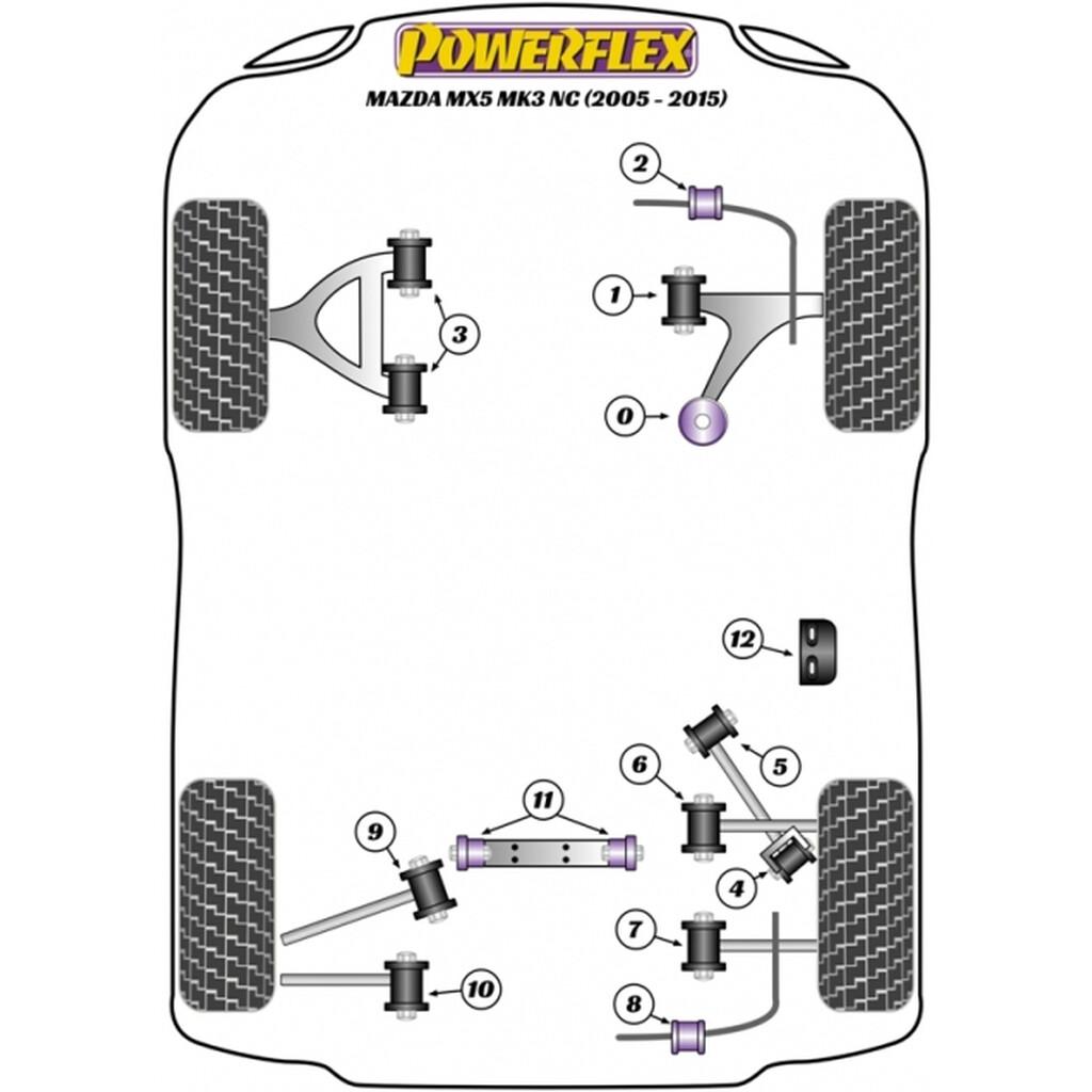 2 X Powerflex Pfr36 406 Pu Buchse Fur Unteren Querlenker