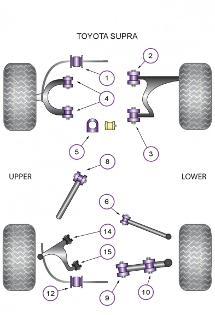 Toyota Supra (1993 to 2002) Replacement Suspension Bushings