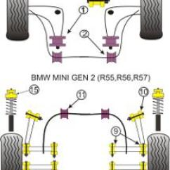 Mini Cooper Suspension Diagram 1979 Porsche 924 Wiring 2007 To 2014 Replacement Bushings Gen 2