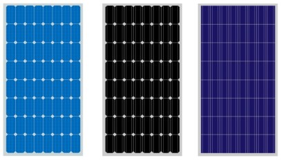 What Are The Acquisition Costs Of A Solar Panel System? - Power From