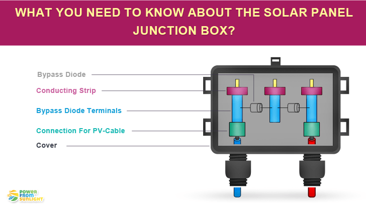 what you need to know about solar panel junction box power fromwhat you need to know about solar panel junction box power from sunlight